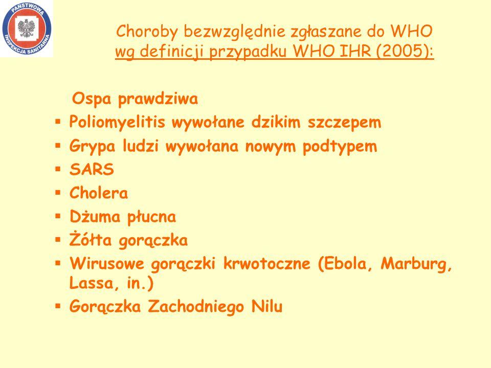 Poliomyelitis wywołane dzikim szczepem