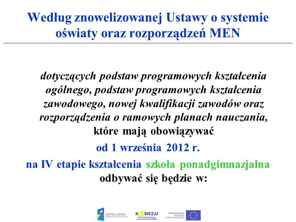 Według znowelizowanej Ustawy o systemie oświaty oraz rozporządzeń MEN