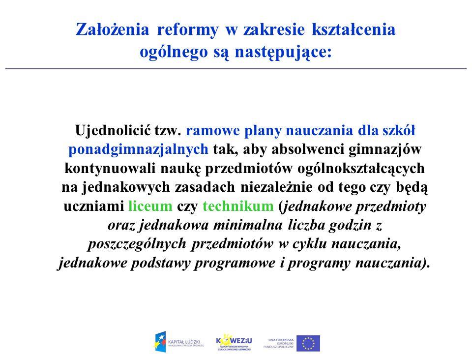 Założenia reformy w zakresie kształcenia ogólnego są następujące:
