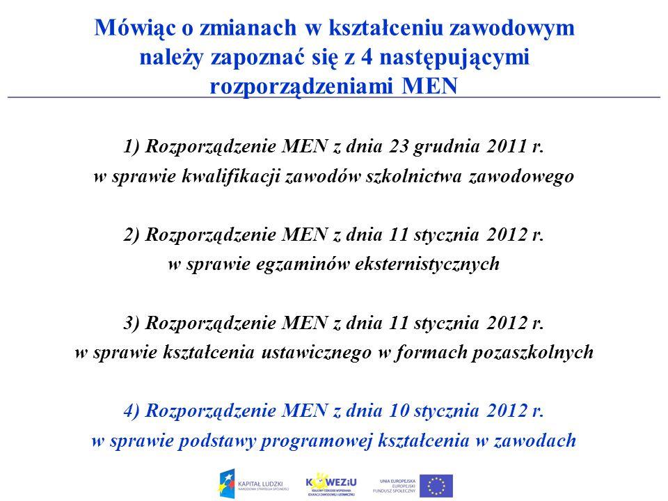 Mówiąc o zmianach w kształceniu zawodowym należy zapoznać się z 4 następującymi rozporządzeniami MEN