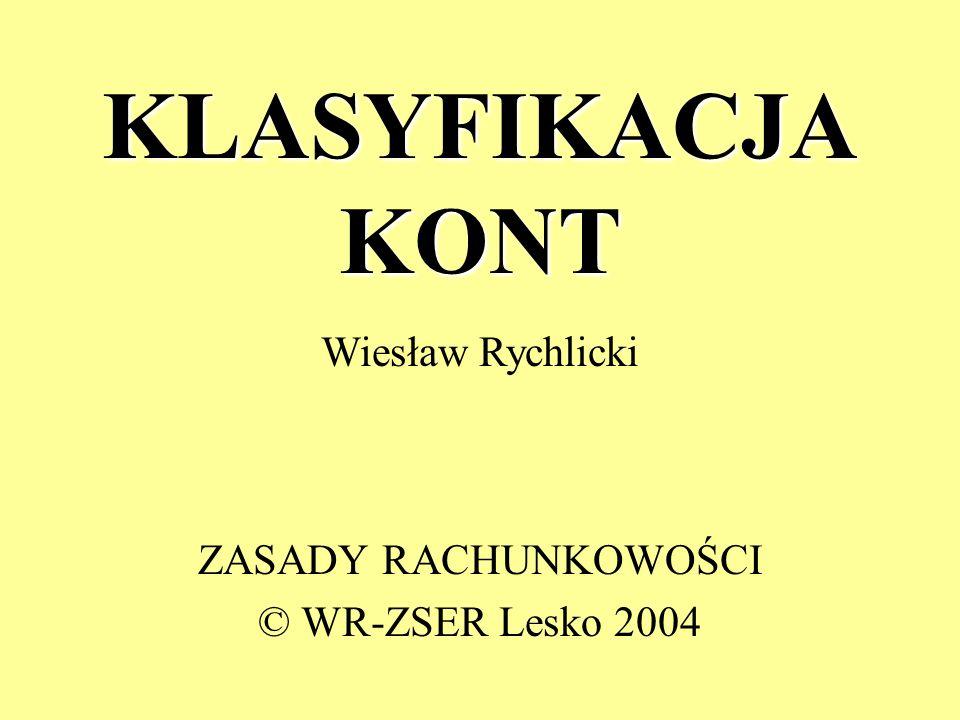 ZASADY RACHUNKOWOŚCI © WR-ZSER Lesko 2004