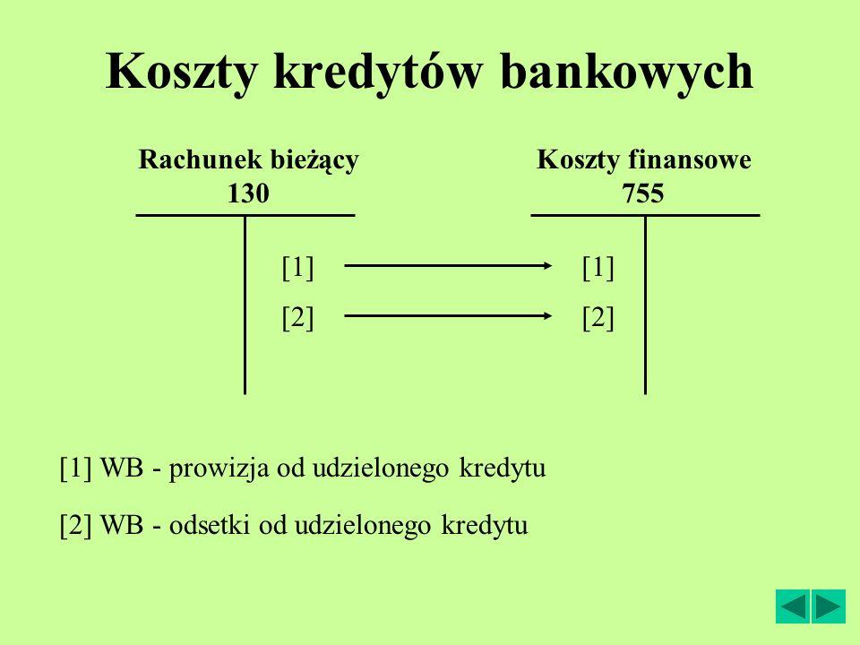 Koszty kredytów bankowych