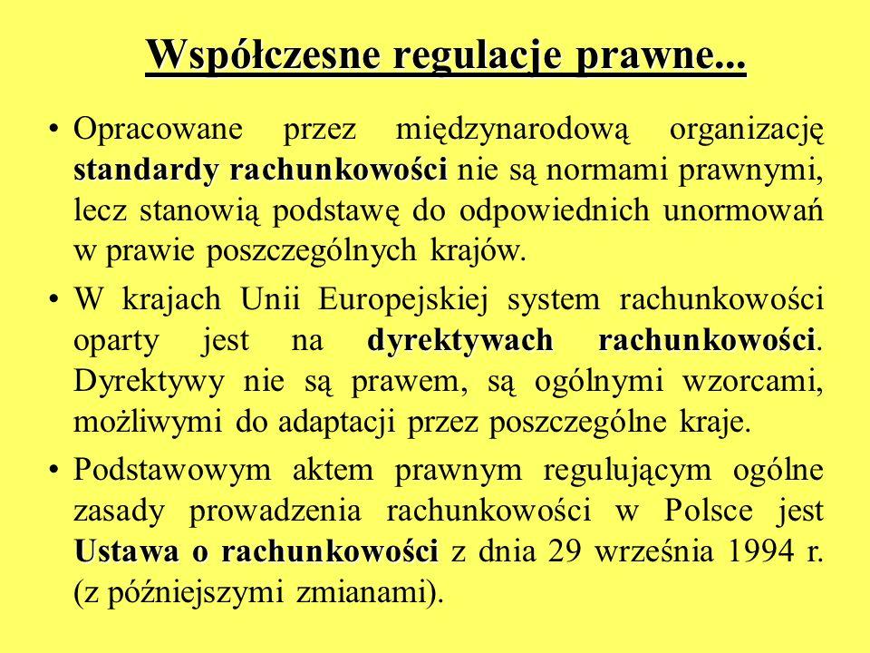Współczesne regulacje prawne...