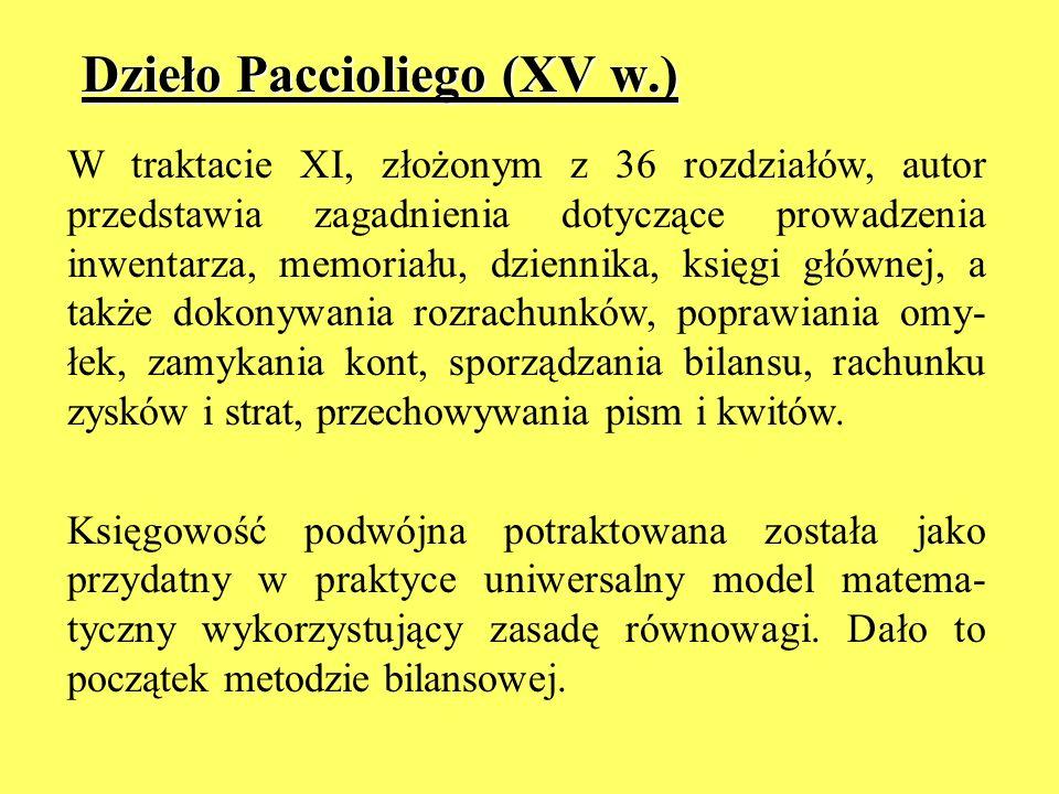 Dzieło Paccioliego (XV w.)