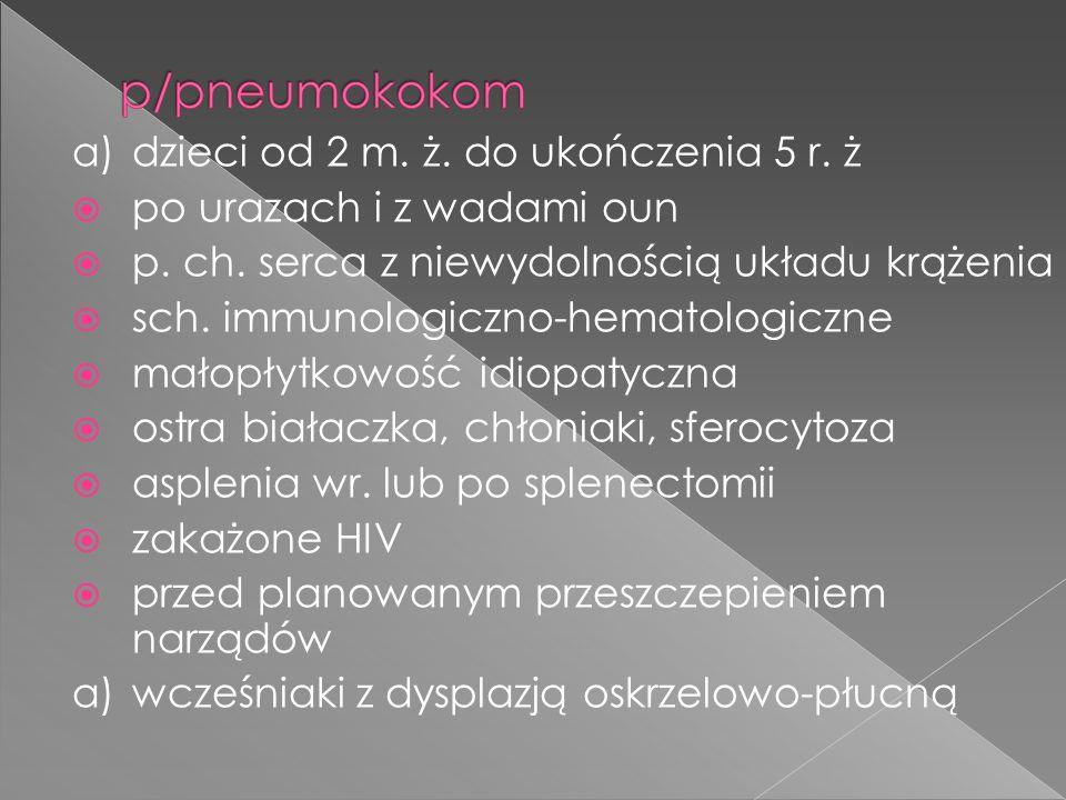 dzieci od 2 m. ż. do ukończenia 5 r. ż