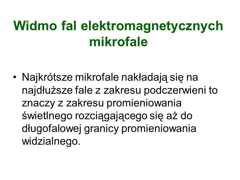 Widmo fal elektromagnetycznych mikrofale