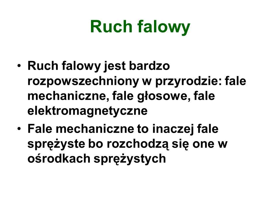Ruch falowy Ruch falowy jest bardzo rozpowszechniony w przyrodzie: fale mechaniczne, fale głosowe, fale elektromagnetyczne.