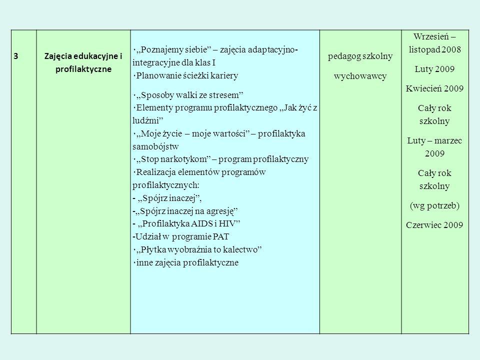 Zajęcia edukacyjne i profilaktyczne