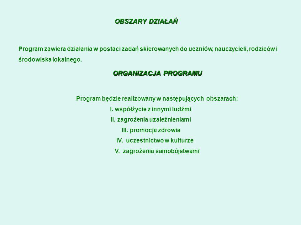OBSZARY DZIAŁAŃ ORGANIZACJA PROGRAMU