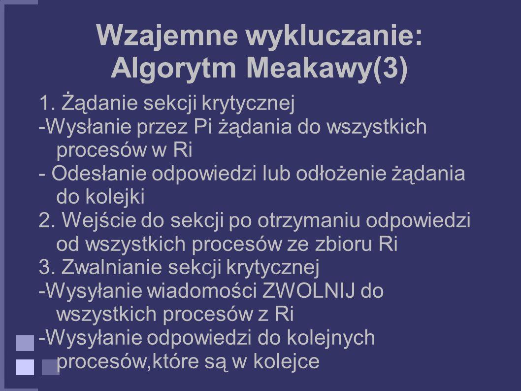 Wzajemne wykluczanie: Algorytm Meakawy(3)
