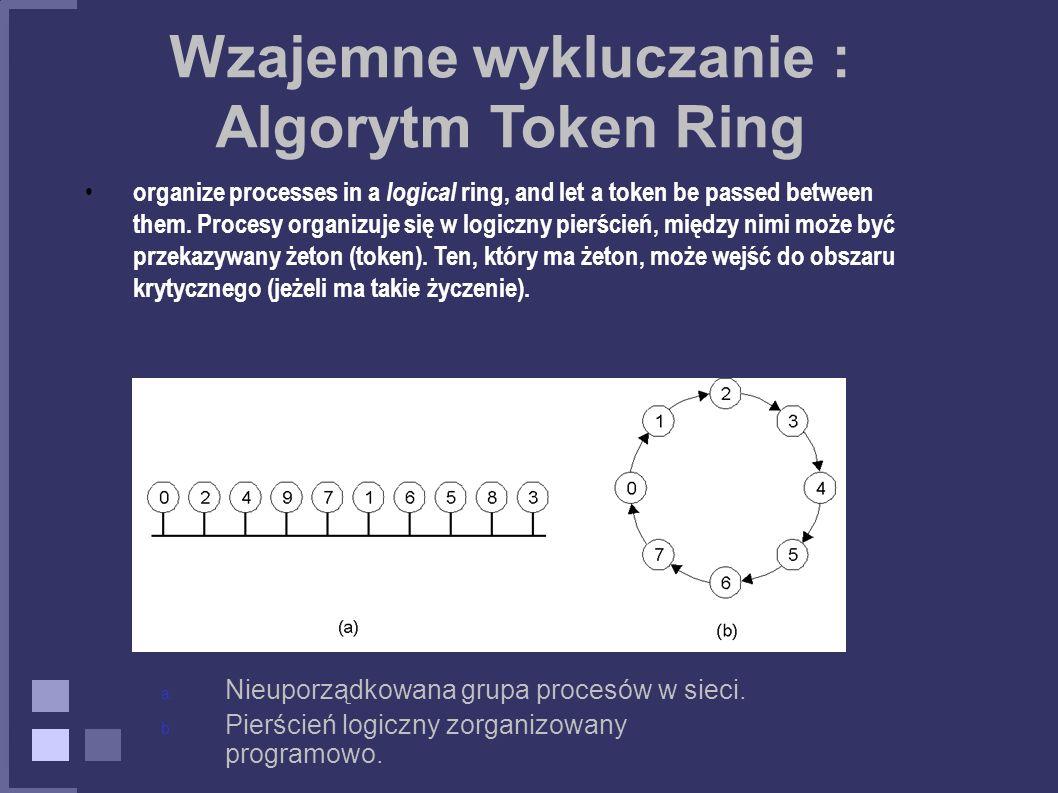 Wzajemne wykluczanie : Algorytm Token Ring