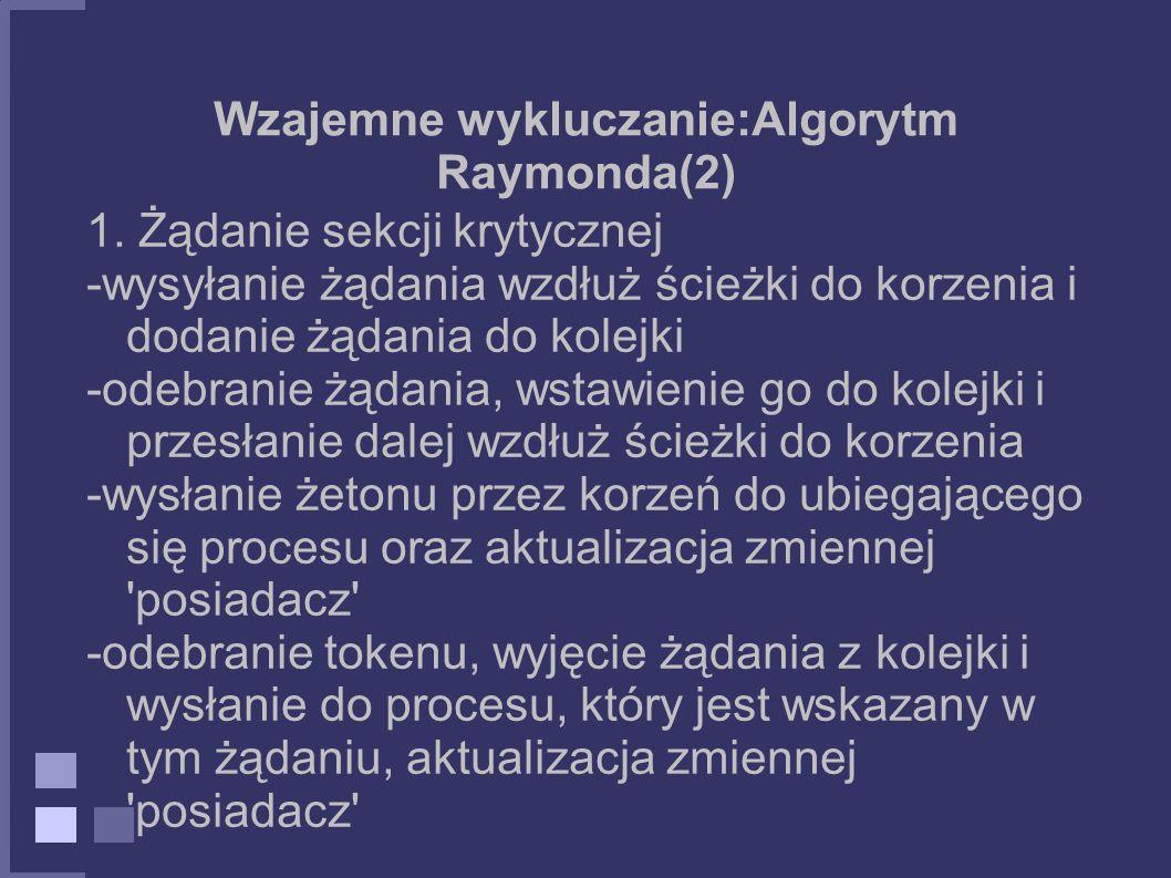 Wzajemne wykluczanie:Algorytm Raymonda(2)