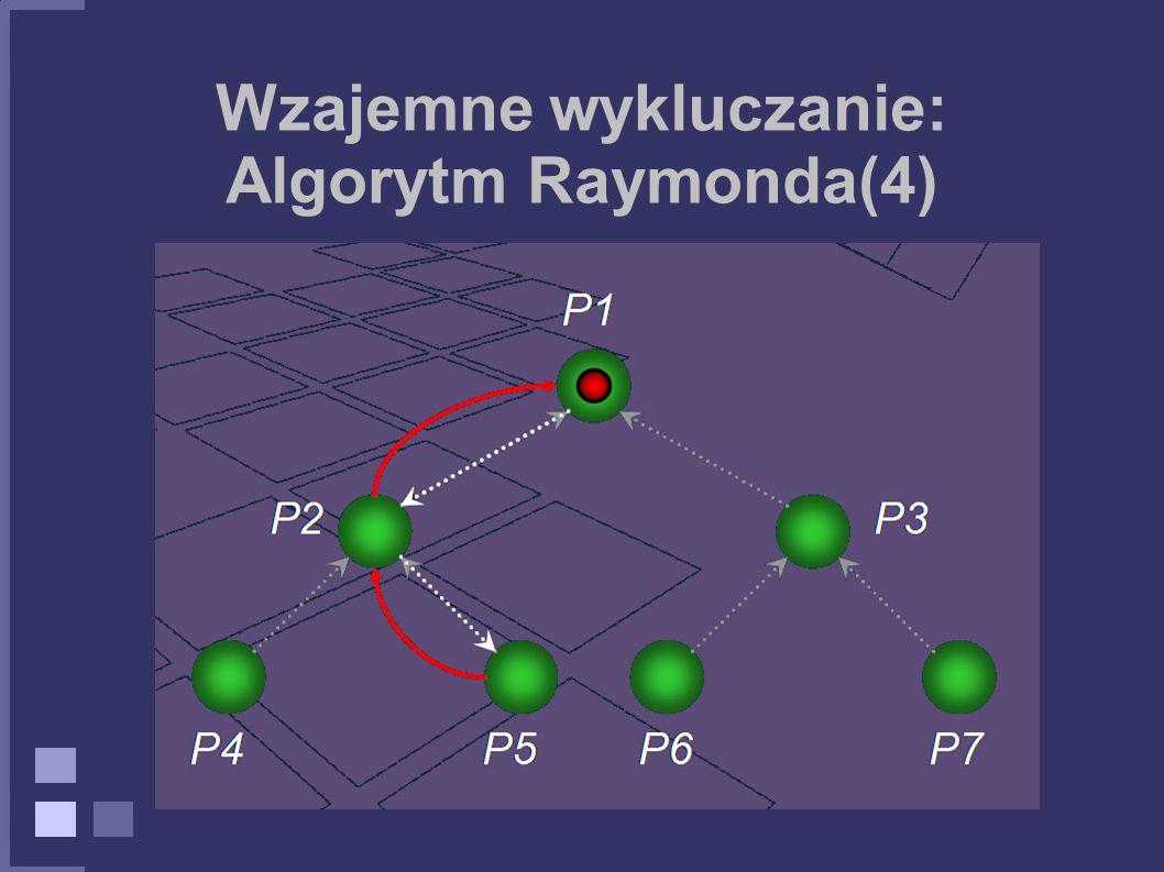 Wzajemne wykluczanie: Algorytm Raymonda(4)