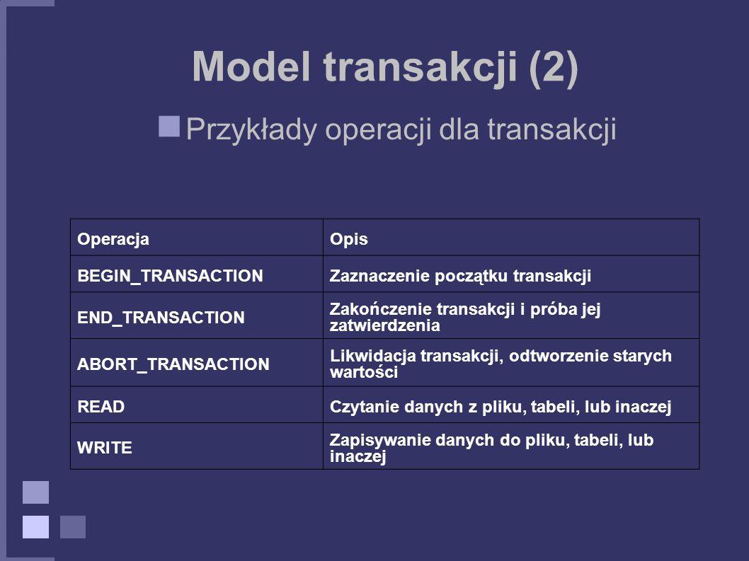 Przykłady operacji dla transakcji