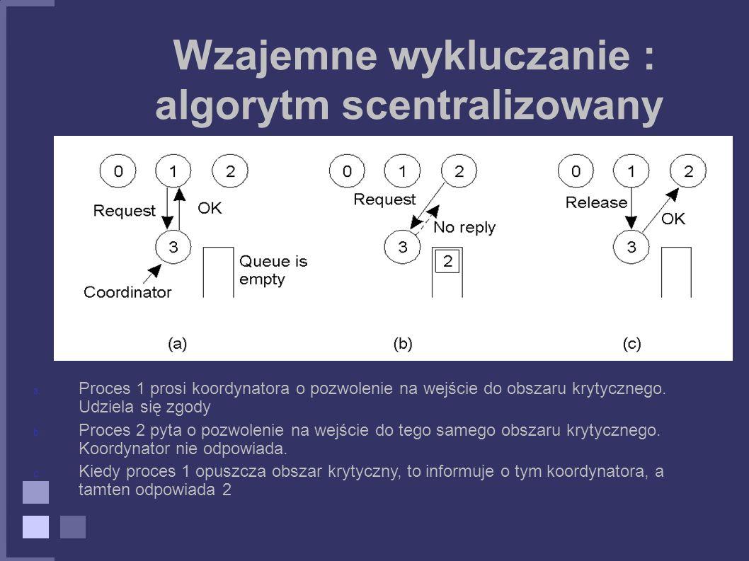 Wzajemne wykluczanie : algorytm scentralizowany