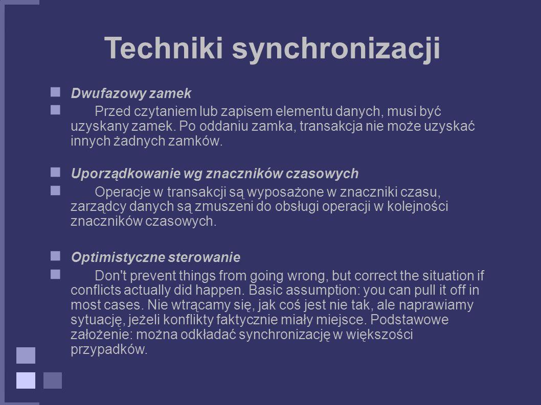 Techniki synchronizacji