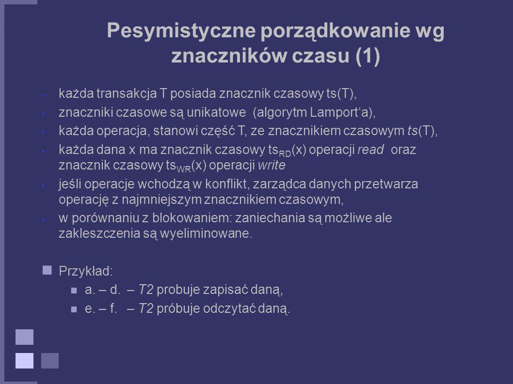 Pesymistyczne porządkowanie wg znaczników czasu (1)