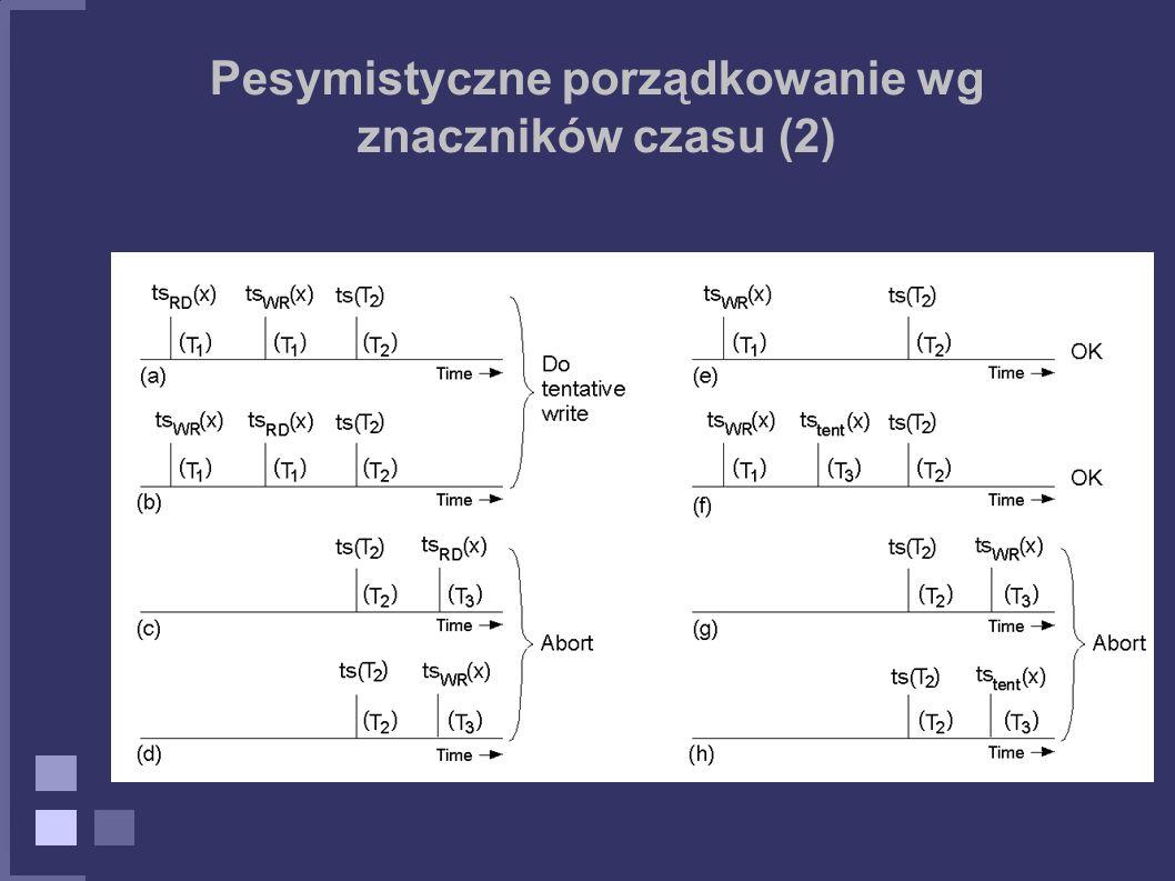 Pesymistyczne porządkowanie wg znaczników czasu (2)