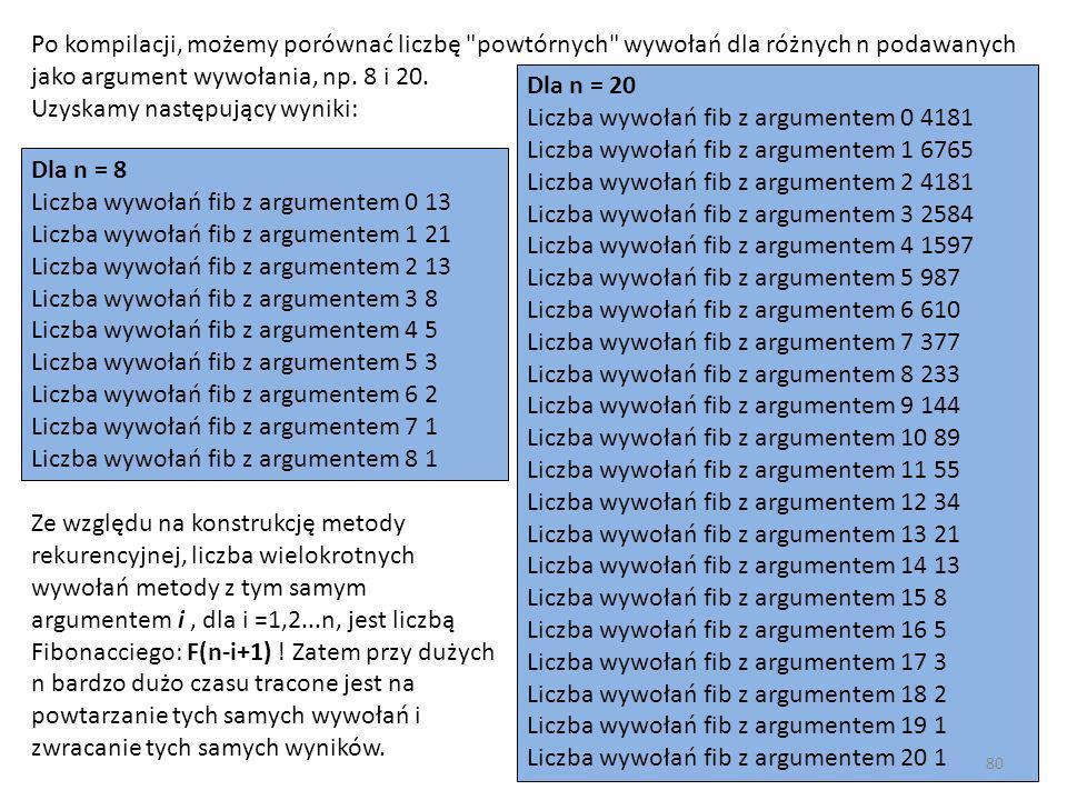 Po kompilacji, możemy porównać liczbę powtórnych wywołań dla różnych n podawanych jako argument wywołania, np. 8 i 20. Uzyskamy następujący wyniki: