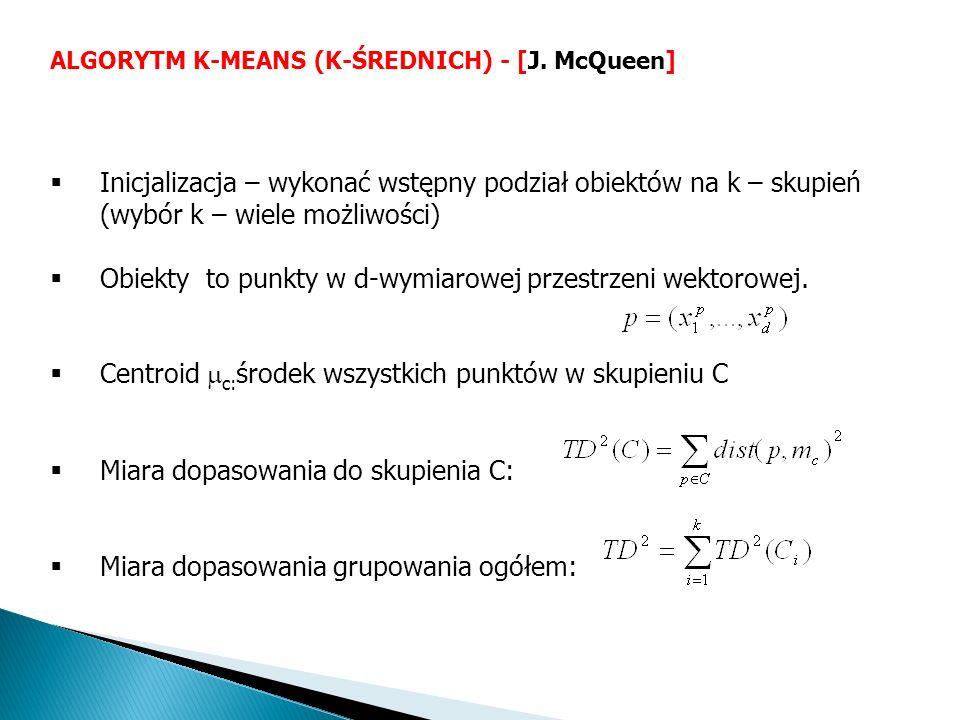 Obiekty to punkty w d-wymiarowej przestrzeni wektorowej.