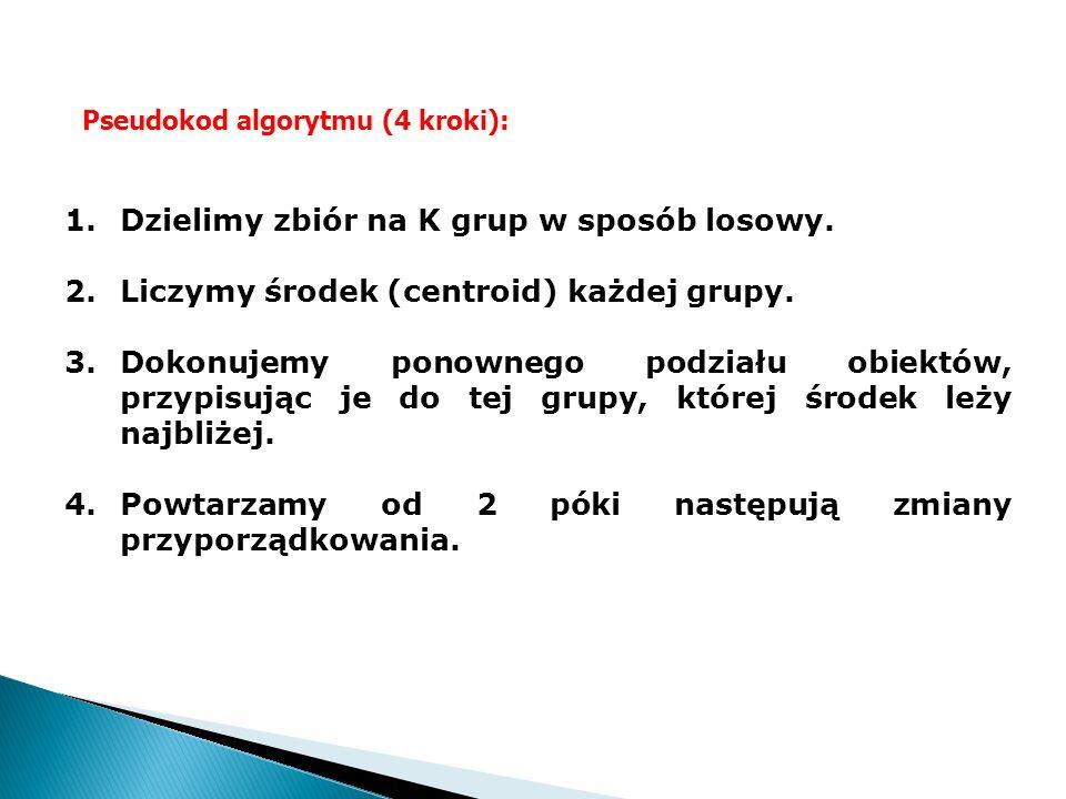 Dzielimy zbiór na K grup w sposób losowy.