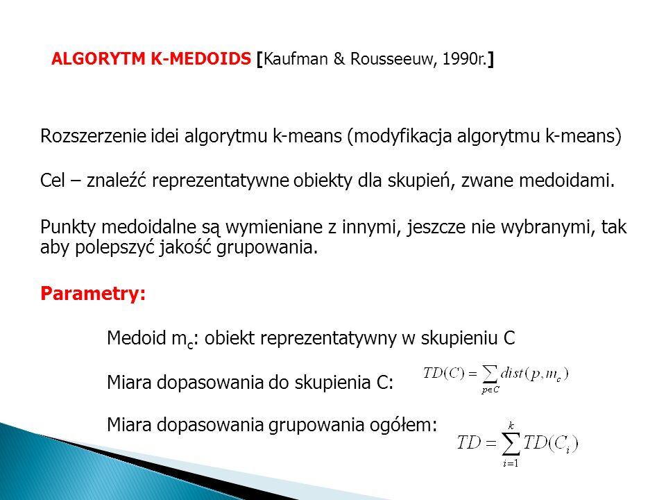 Rozszerzenie idei algorytmu k-means (modyfikacja algorytmu k-means)