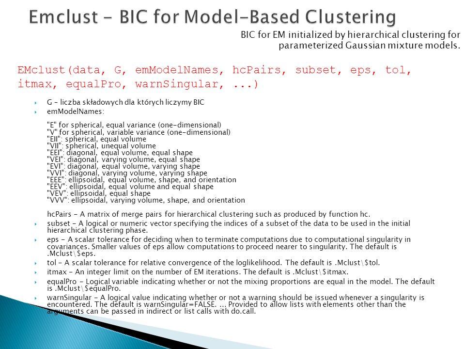 Emclust - BIC for Model-Based Clustering