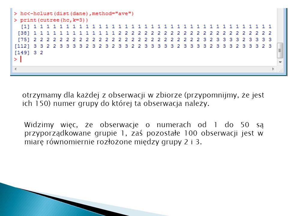 otrzymamy dla każdej z obserwacji w zbiorze (przypomnijmy, że jest ich 150) numer grupy do której ta obserwacja należy.