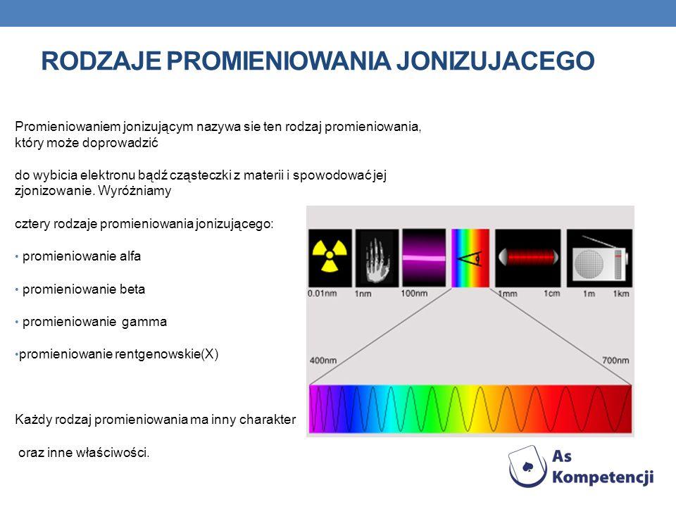 Rodzaje promieniowania jonizujacego