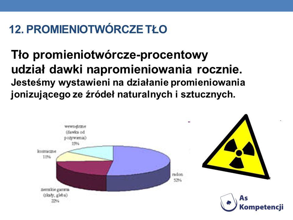 12. Promieniotwórcze tło