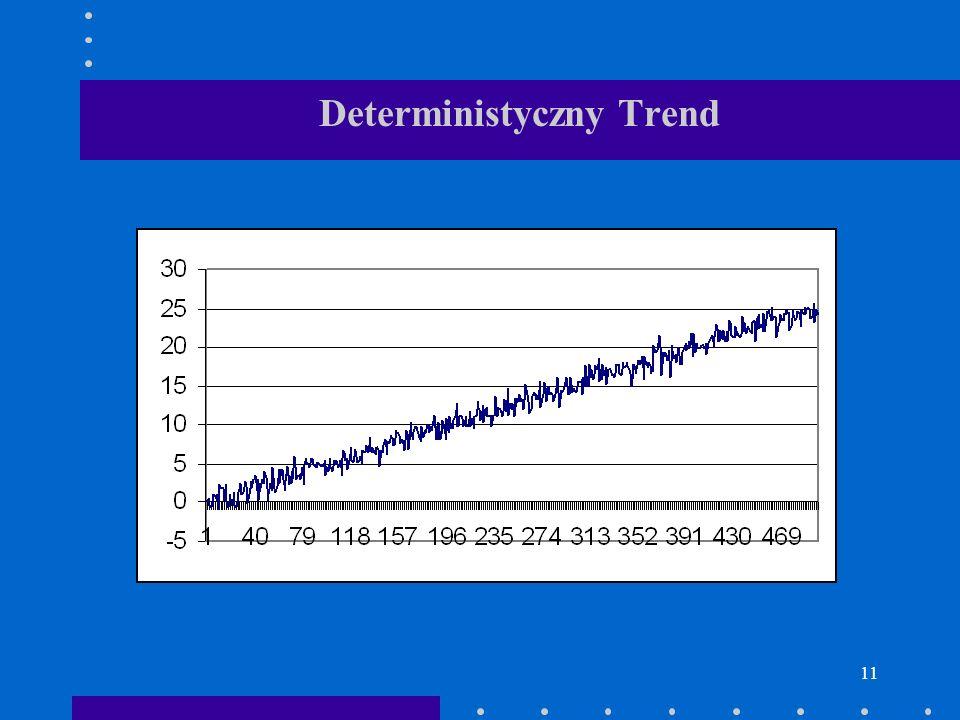 Deterministyczny Trend
