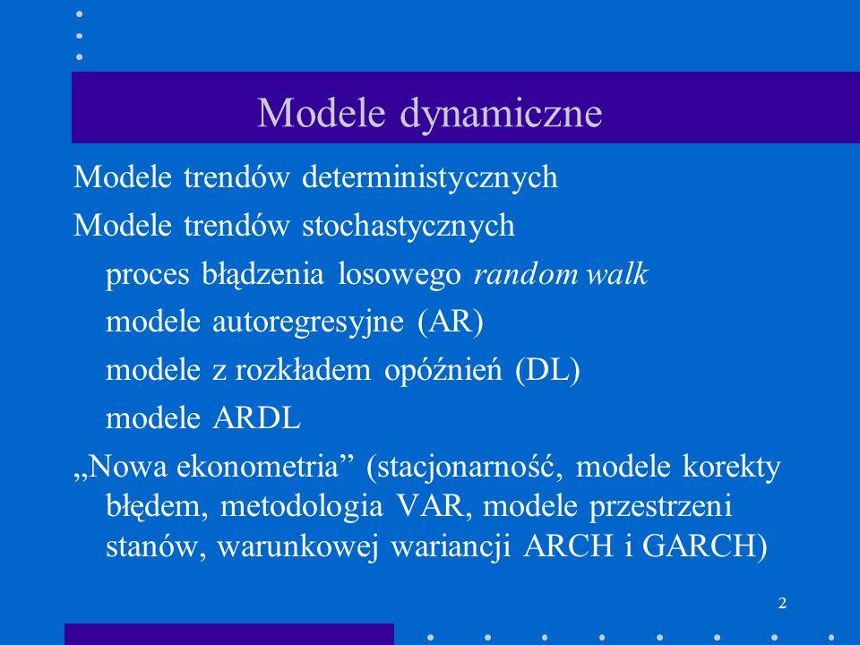 Modele dynamiczne Modele trendów deterministycznych