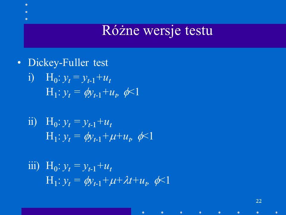 Różne wersje testu Dickey-Fuller test i) H0: yt = yt-1+ut