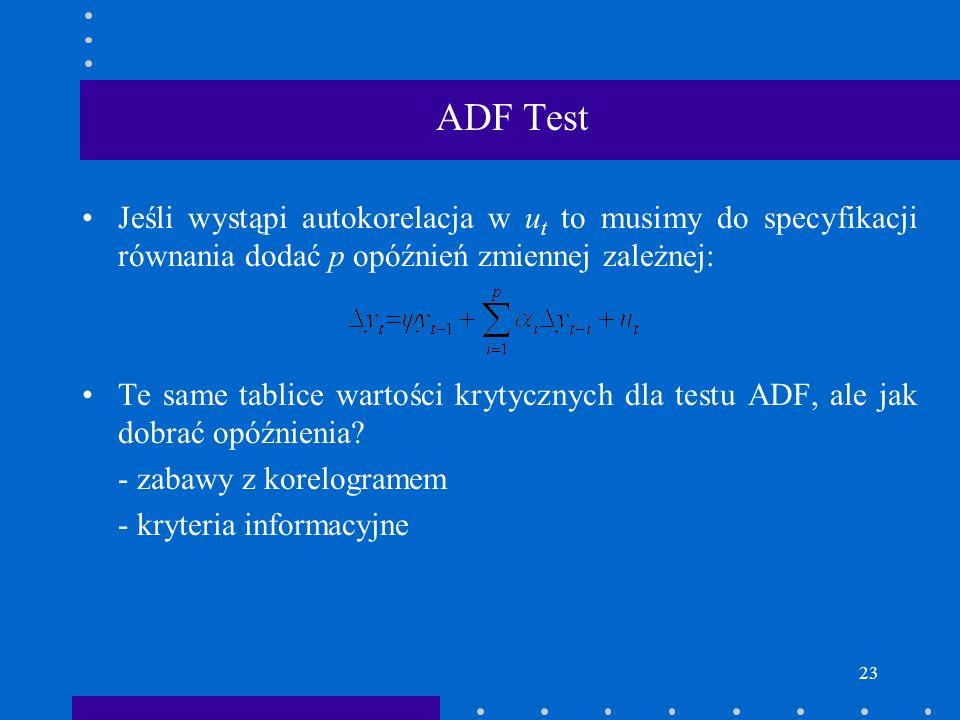 ADF Test Jeśli wystąpi autokorelacja w ut to musimy do specyfikacji równania dodać p opóźnień zmiennej zależnej: