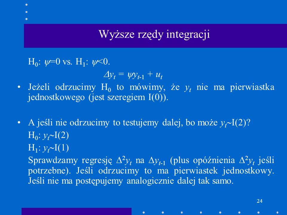 Wyższe rzędy integracji