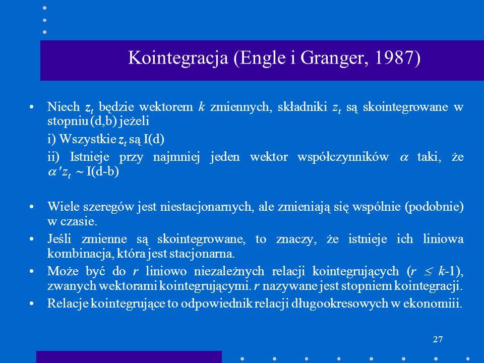 Kointegracja (Engle i Granger, 1987)