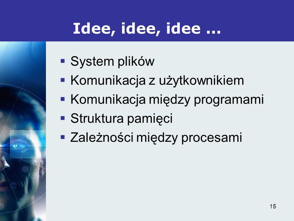 Idee, idee, idee ... System plików Komunikacja z użytkownikiem