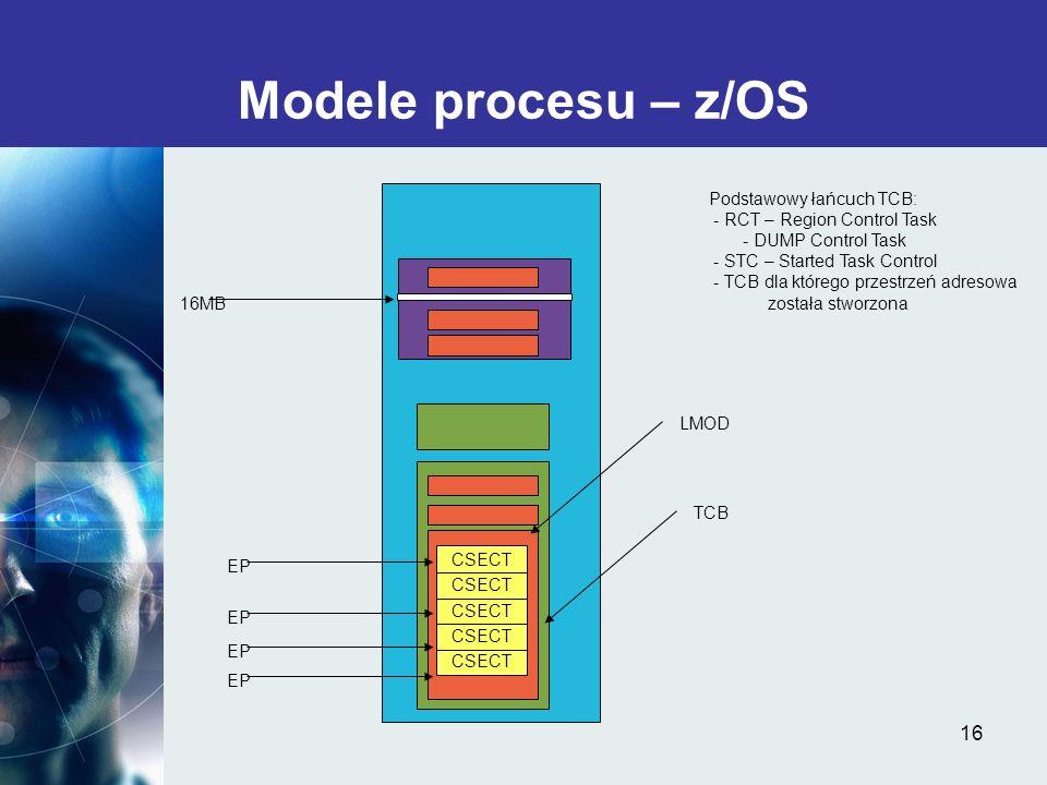 Modele procesu – z/OS Podstawowy łańcuch TCB: