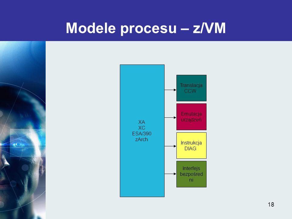 Modele procesu – z/VM Translacja CCW XA XC ESA/390 zArch Emulacja