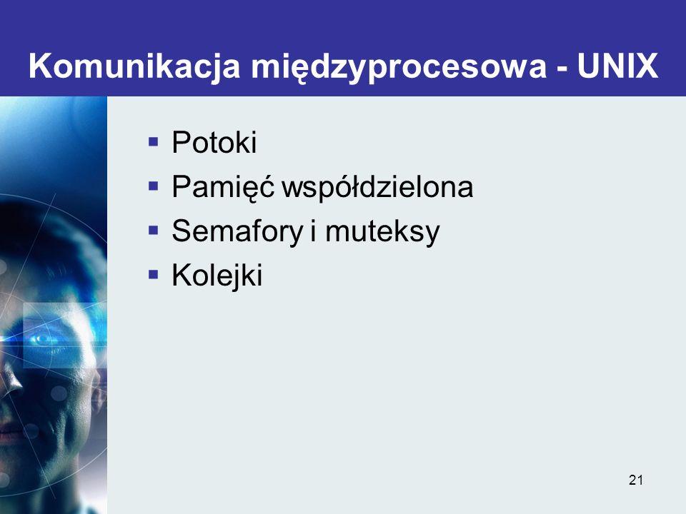 Komunikacja międzyprocesowa - UNIX