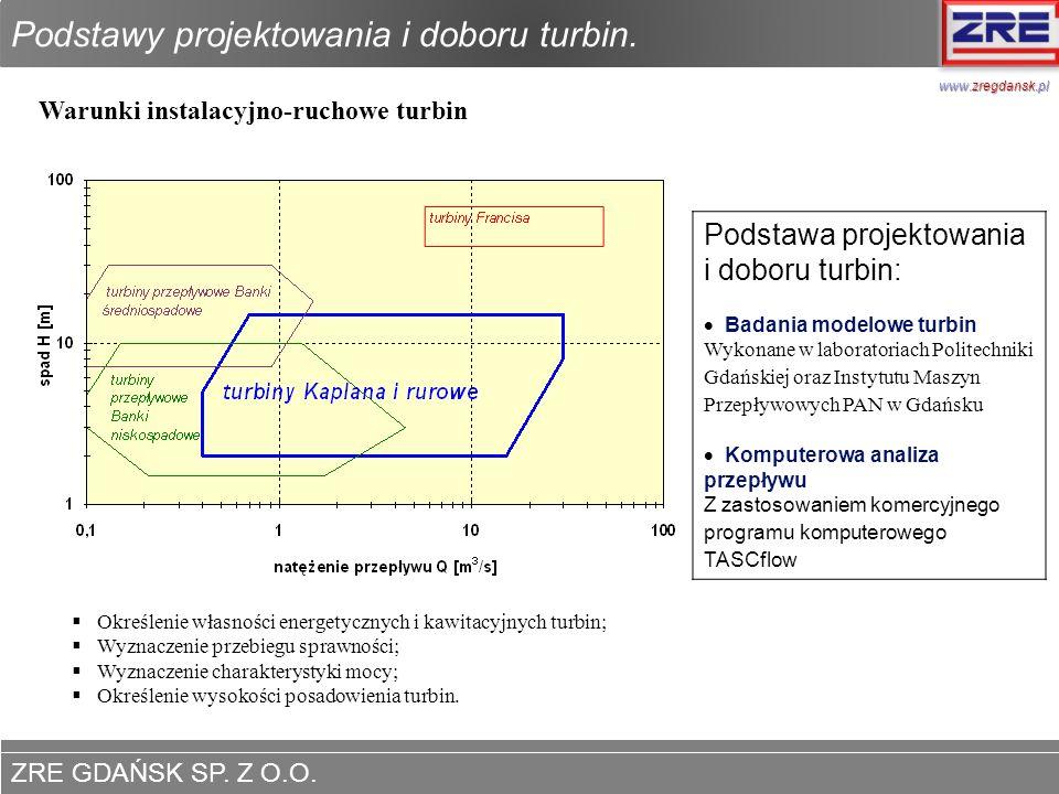 Podstawy projektowania i doboru turbin.