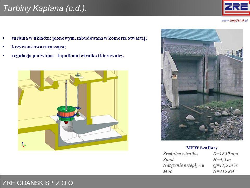 Turbiny Kaplana (c.d.). www.zregdansk.pl
