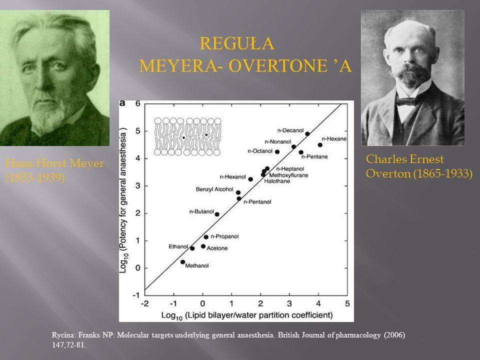 REGUŁA MEYERA- OVERTONE 'A Charles Ernest Overton (1865-1933)