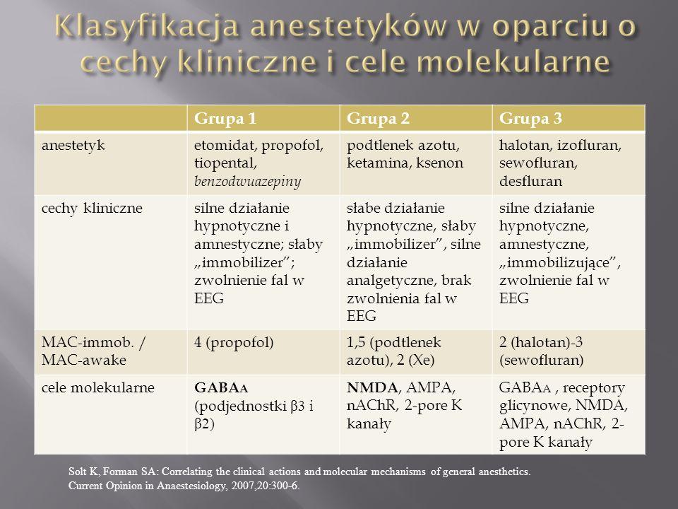 Klasyfikacja anestetyków w oparciu o cechy kliniczne i cele molekularne