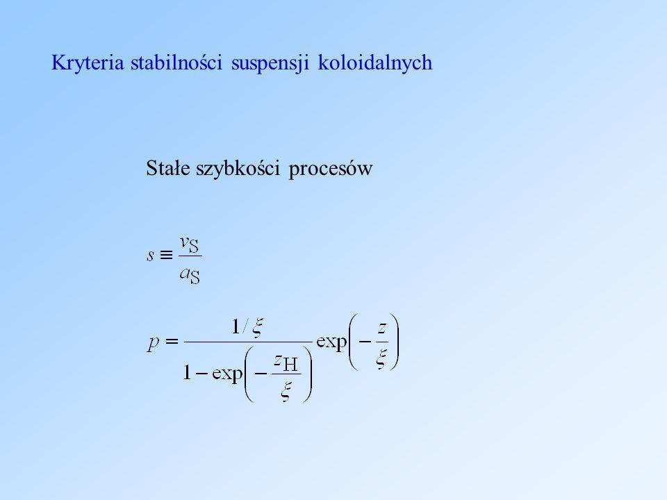 Kryteria stabilności suspensji koloidalnych