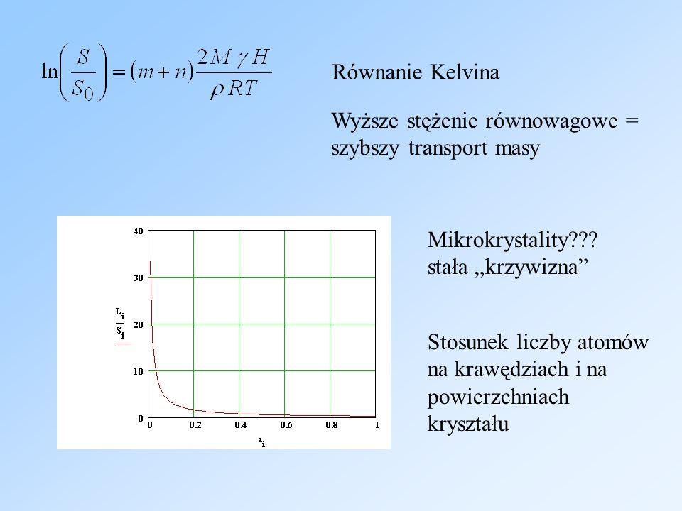 """Równanie Kelvina Wyższe stężenie równowagowe = szybszy transport masy. Mikrokrystality stała """"krzywizna"""