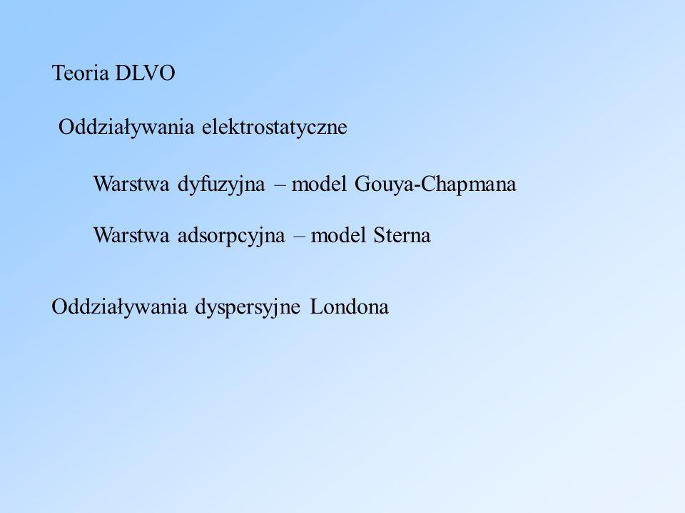 Teoria DLVO Oddziaływania elektrostatyczne. Warstwa dyfuzyjna – model Gouya-Chapmana. Warstwa adsorpcyjna – model Sterna.
