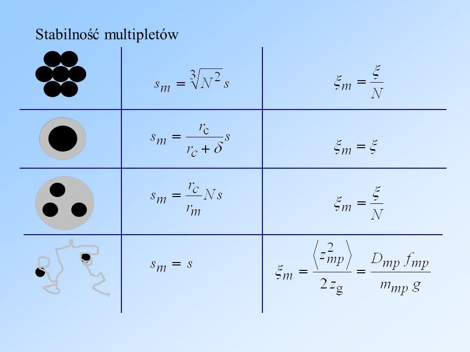 Stabilność multipletów