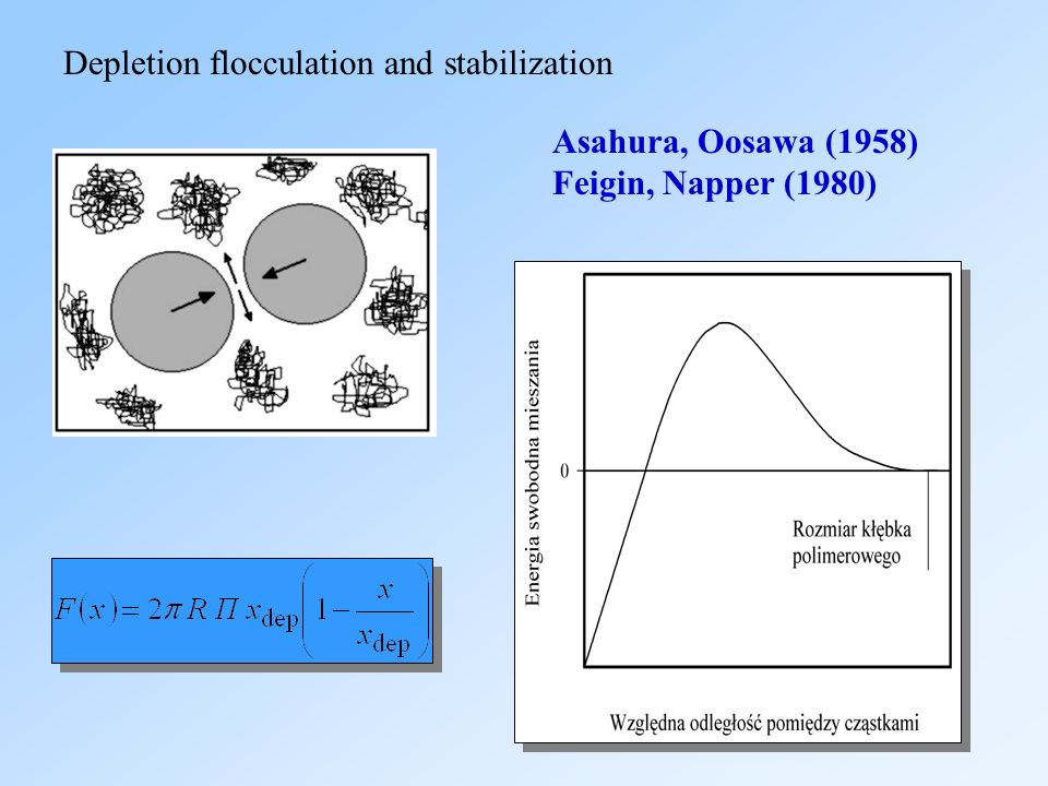 Depletion flocculation and stabilization