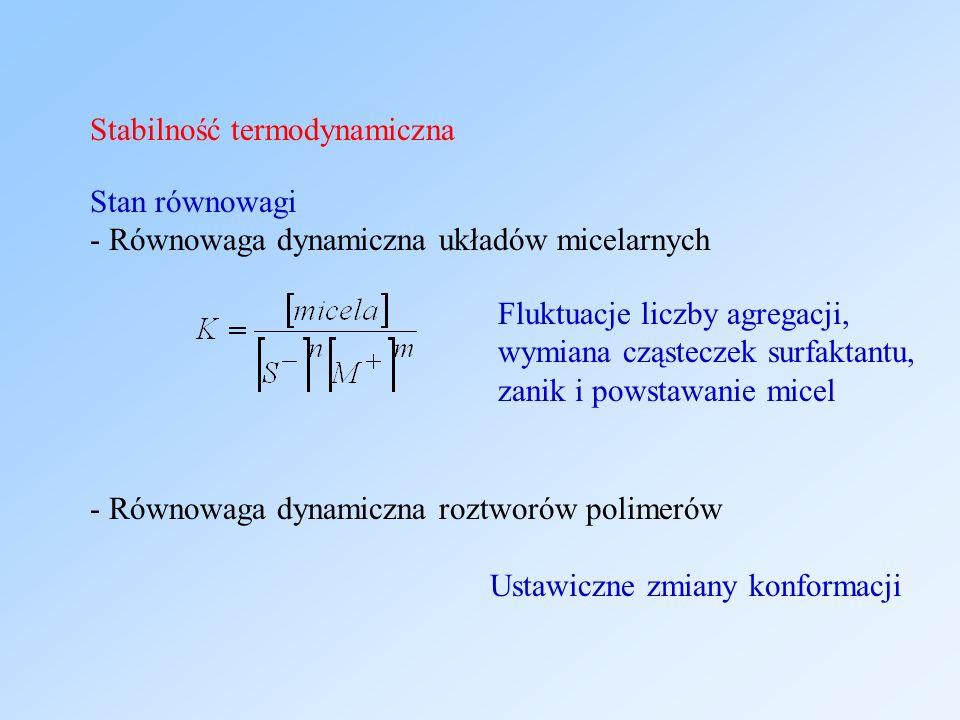 Stabilność termodynamiczna